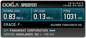 United Wifi Speedtest