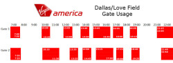 Dallas Virgin America Gates