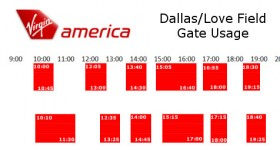 A Look at Virgin America's Dallas Operation, and Wondering if Chicago Will Happen